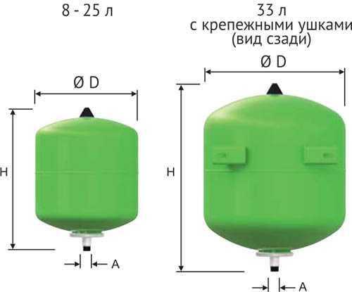 Мембранный напорный гидробак емкость 80 л refix dt5 80