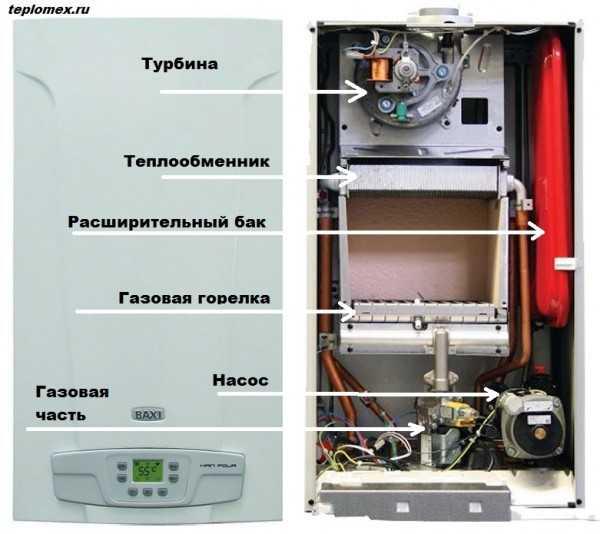 Уплотнения теплообменника Теплохит ТИ 14,6 Одинцово