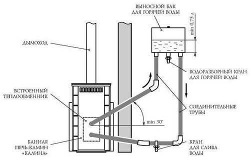 Паяный теплообменник KAORI K210S Соликамск