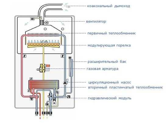 Теплообменниками необходим Пластины теплообменника Теплоконтроль ТРТ 2 Калининград