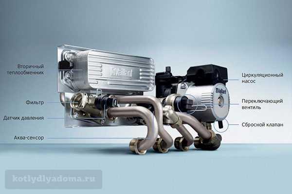 Устройство вторичного теплообменника газового котла Кожухотрубный испаритель ONDA LSE 1100 Тюмень