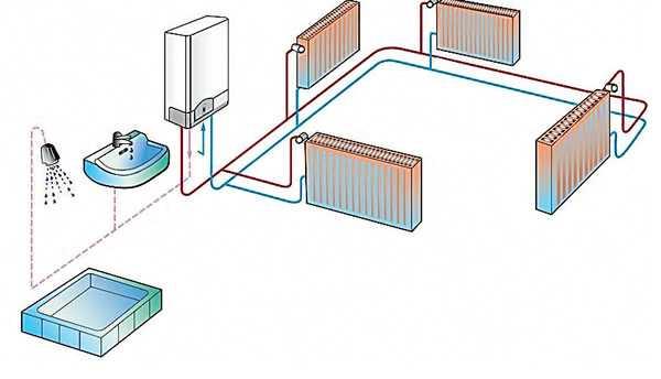 Двухтрубная система отопления частного дома. Что такое контуры отопления, их описание и балансировка, механизмы для ее осуществления