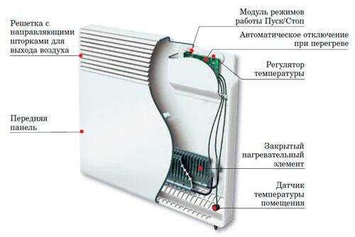 конвекторного обогревателя