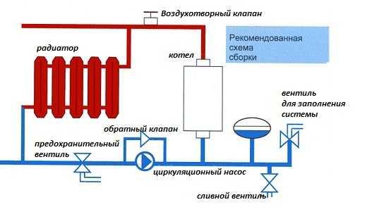 электродный