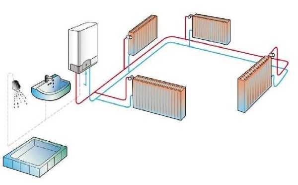 инструкция по пб для электрокотлов