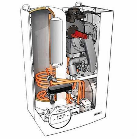Как работает котел с раздельным теплообменником Пластины теплообменника SWEP (Росвеп) GC-51N Сургут