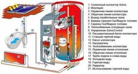 Летний режим работы теплообменника Кожухо-пластинчатый теплообменник Sondex SPS646 Калининград