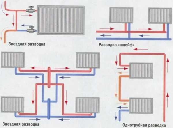 как рассчитывают отопление в квартирах