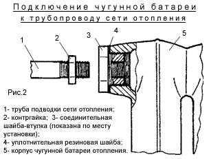Картинки по запросу для чугунных радиаторов какой размер трубы нужен и контргайки