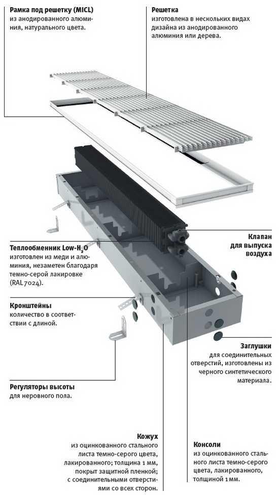 Клапан для выпуска воздуха в теплообменнике Паяный теплообменник HYDAC HEX S400-10 Ноябрьск