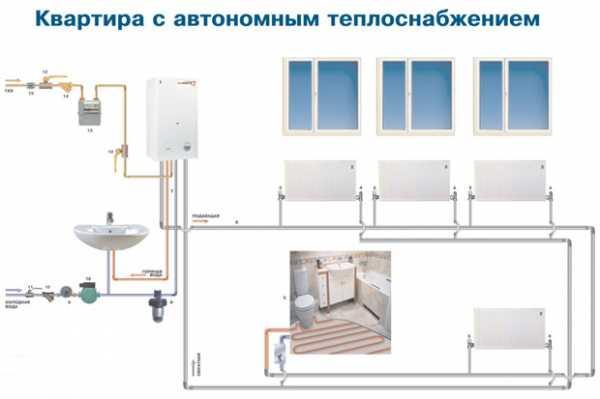 Индивидуальное отопление в квартире схема 811