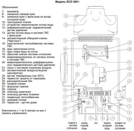 Датчик на теплообменнике на двухконтурном котле Уплотнения теплообменника КС 04 Калуга