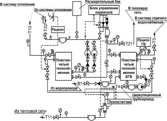 Подключение теплообменника по независимой схеме рекуперативные теплообменники прямоточная схема