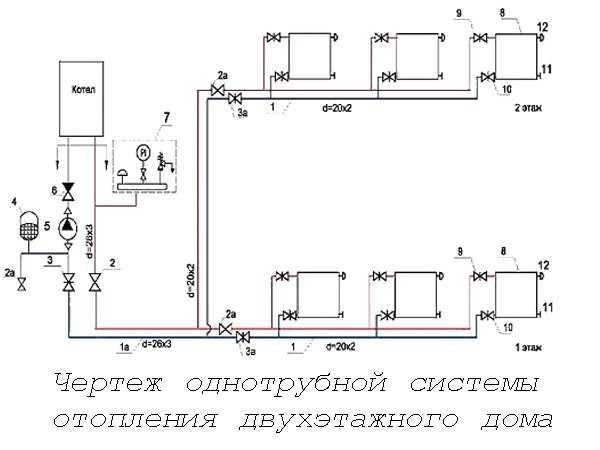 Однотрубная система отопления с нижней разводкой