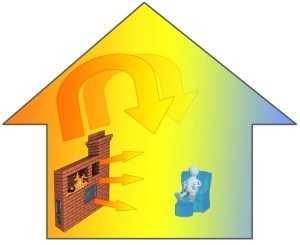 теплообменного аппарата