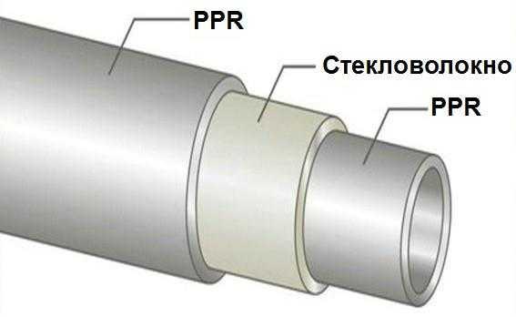 пластмассовых труб