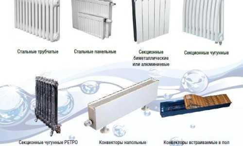 отопительных радиаторов