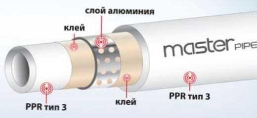полипропилен