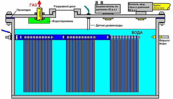 Двигатель змз 406 Россия - oirrru