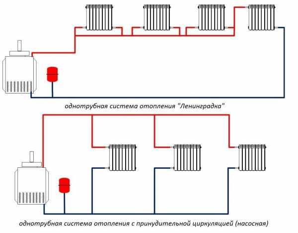 Схемы отопления с попутным направлением
