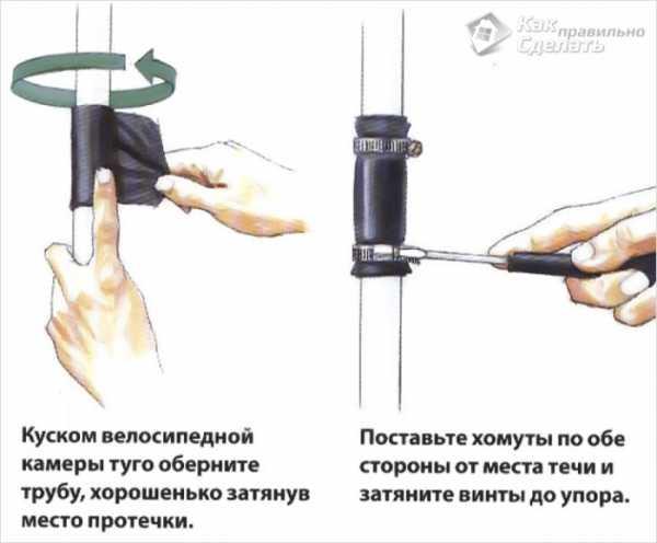 батарея теплоснабжения