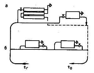 отопительных систем