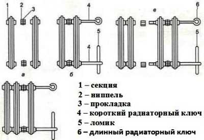 радиаторов сделанных