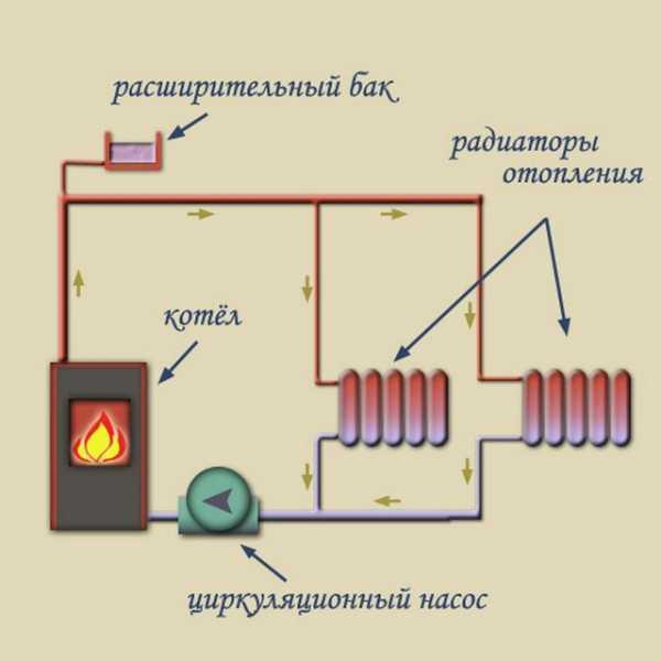 носителя тепла