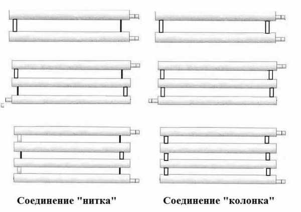 гладких труб