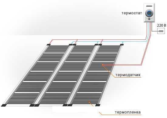 температурный регулятор