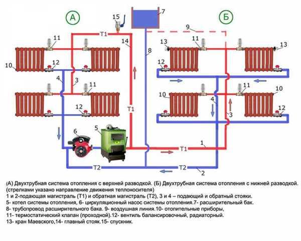 Схема разводки трубопровода системы отопления двухтрубная 229