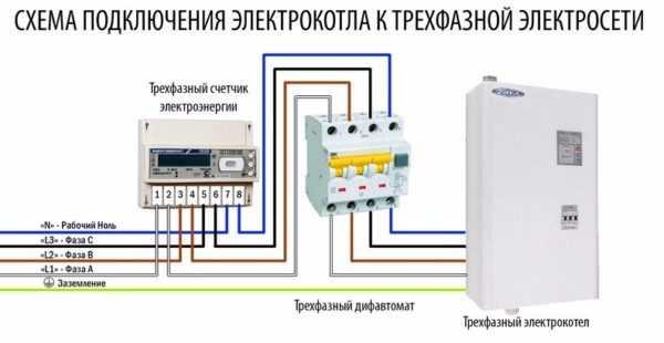 электрокотла