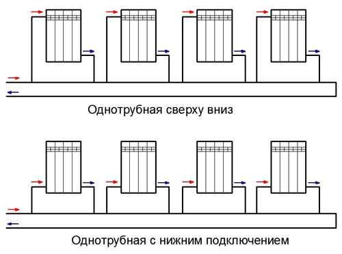 двухэтажный