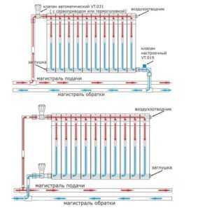 Водяное отопление частного дома своими руками: схемы и советы