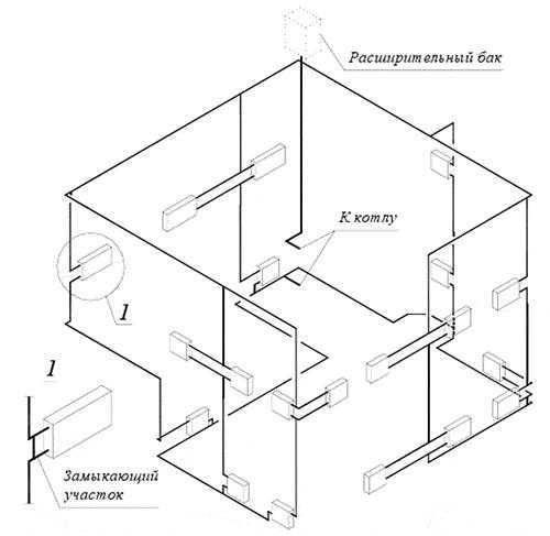 личном доме