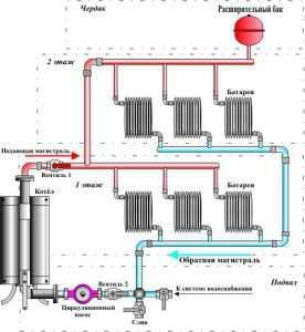 Схема отопления двухэтажного дома насосом фото 302
