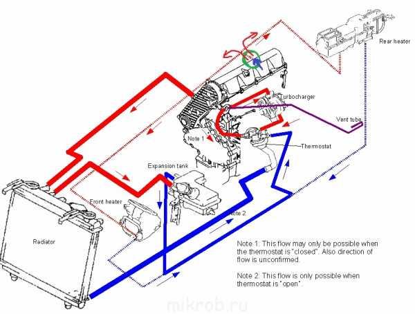 sistema otopleniya gazel biznes 4216 shema 13 - Устройство отопителя салона газель бизнес