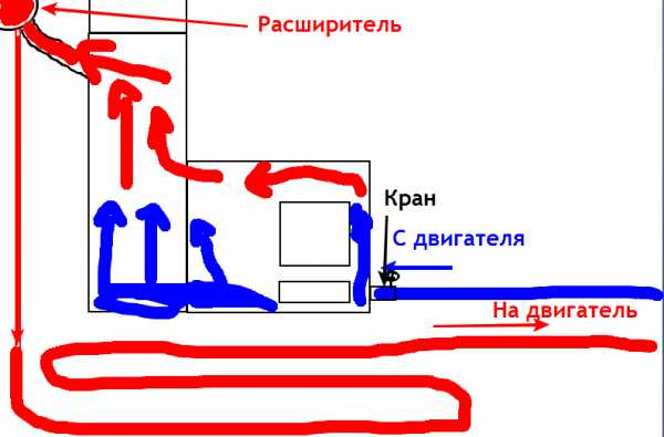 sistema otopleniya gazel biznes 4216 shema 30 - Устройство отопителя салона газель бизнес