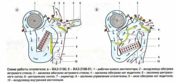 sistema otopleniya gazel biznes 4216 shema 37 - Устройство отопителя салона газель бизнес