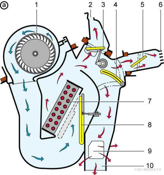 sistema otopleniya gazel biznes 4216 shema 4 - Устройство отопителя салона газель бизнес