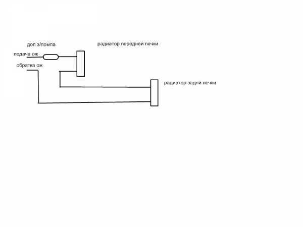 sistema otopleniya gazel biznes 4216 shema 44 - Устройство отопителя салона газель бизнес
