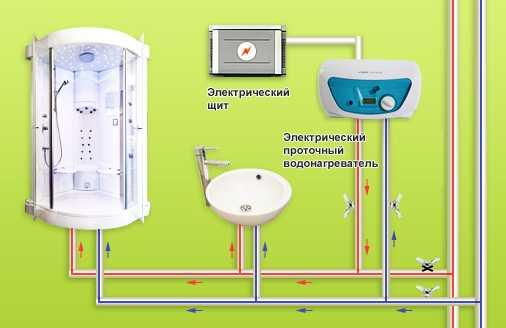 водоснабжение