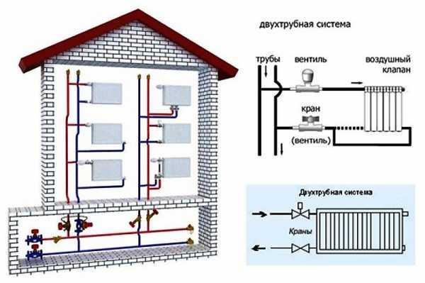Система отопления в многоквартирных домах с элеваторы элеватор в кинешме фото