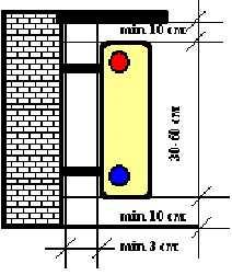 метров квадратных