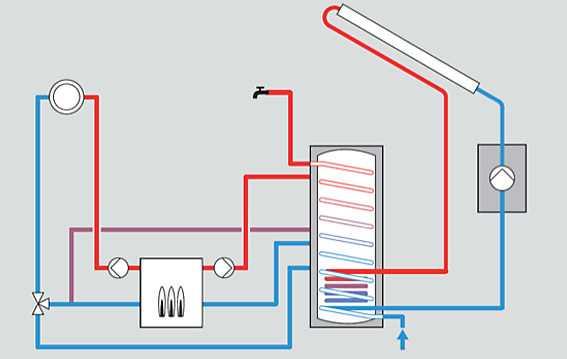 фотоэлектрические панели