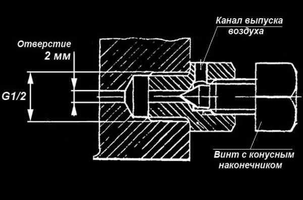 системы обогрева