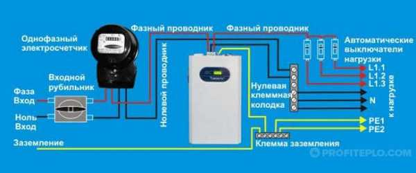 газового водогрея