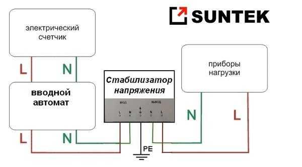 электрического напряжения