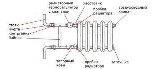 технический