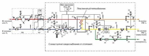 Теплообменники для отопления многоэтажного дома Кожухотрубный испаритель WTK QBE 195 Кострома